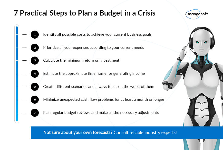 Plan a budget in the COVID-19 crisis