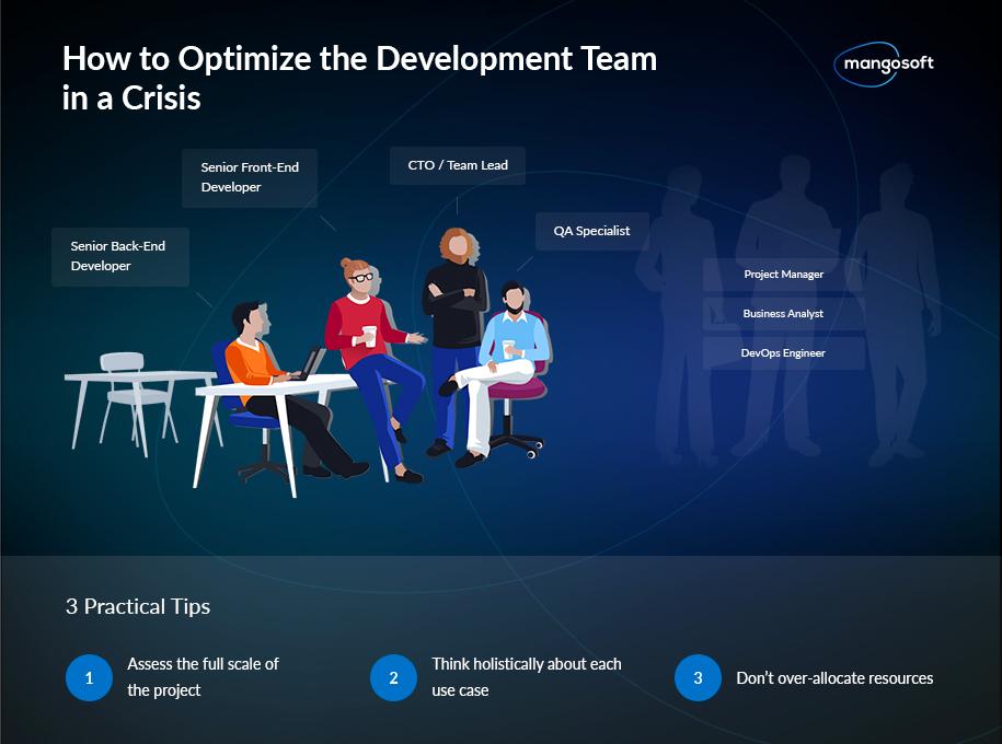development team in a crisis