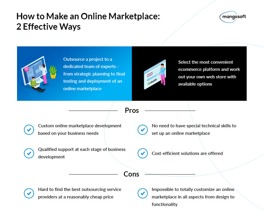 How to Make an Online Marketplace
