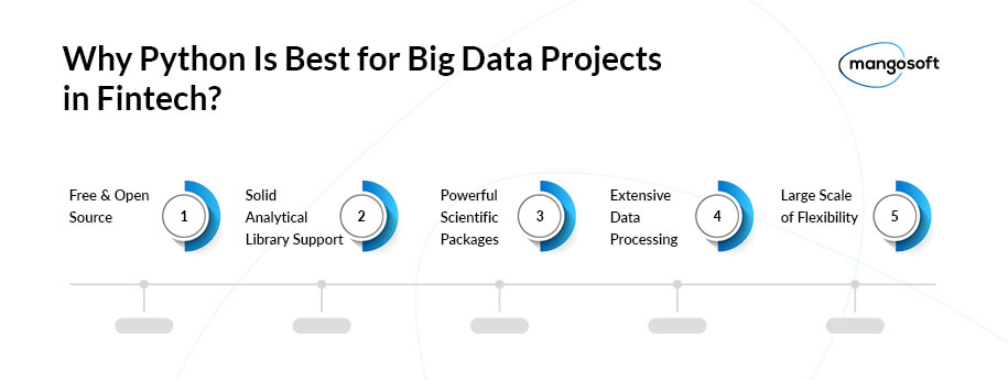 Why is Python a perfect fit for Big Data