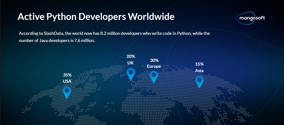 python developers for big data