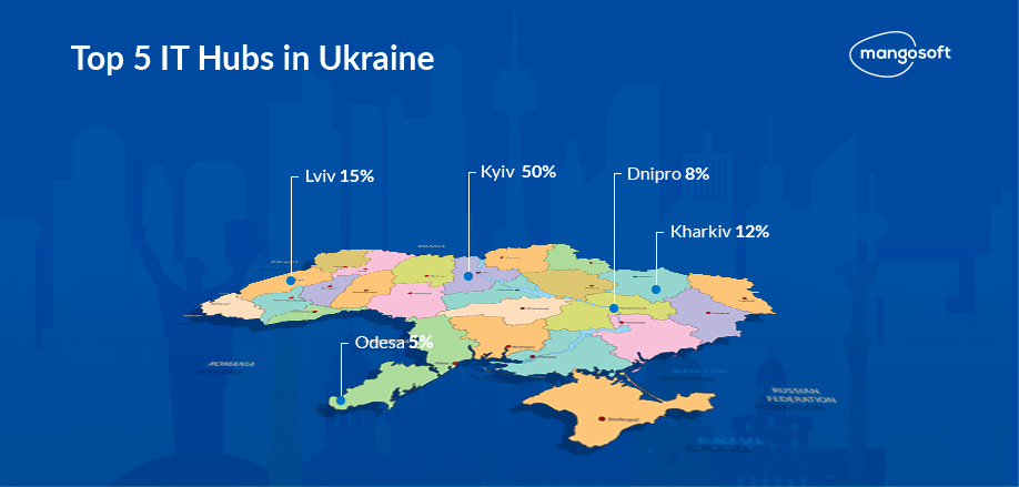 top IT hubs in Ukraine